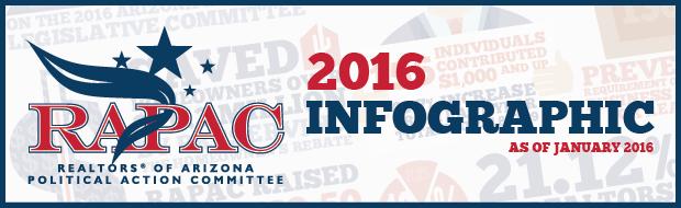 RAPAC 2015 Infographic