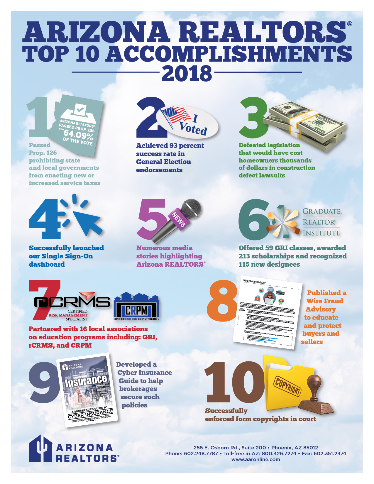 Arizona REALTORS® Top 10 Accomplishments for 2018